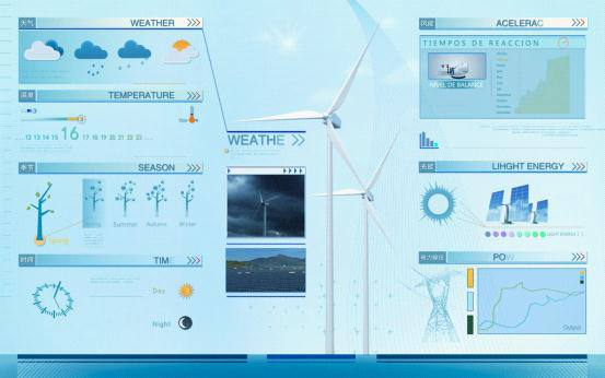 三维动画技术展示某城市的风光储原理