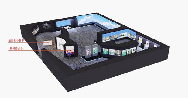 蒙凌数字展厅地面互动投影,数码留言台展示